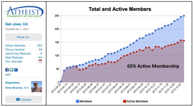 membership2013
